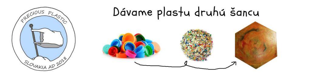 precious plastic slovakia recyklacia
