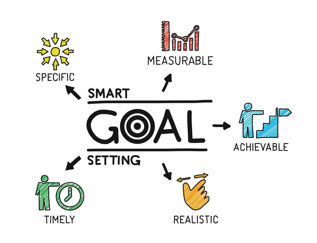 smart efektivne ucenie